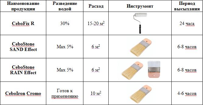 IronEffects SAND/RAIN